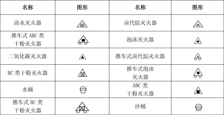 消防工程灭火器符号