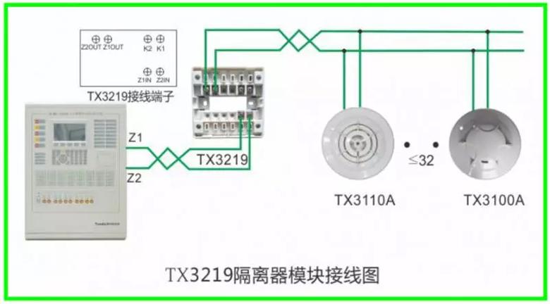 tx3219隔离模块接线图