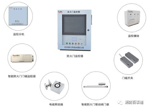与防火门监控系统产品相关的规范有哪些?