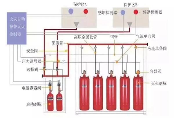 北京消防煙感維保