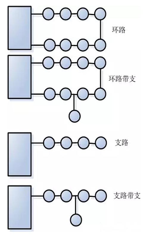 测试仪能够检测的回路连接方式