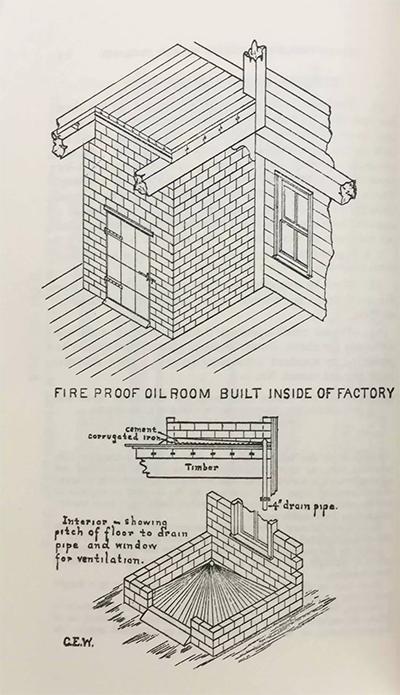 工厂内的防火油料房